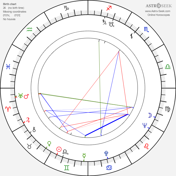 Raimo Ilaskivi - Astrology Natal Birth Chart
