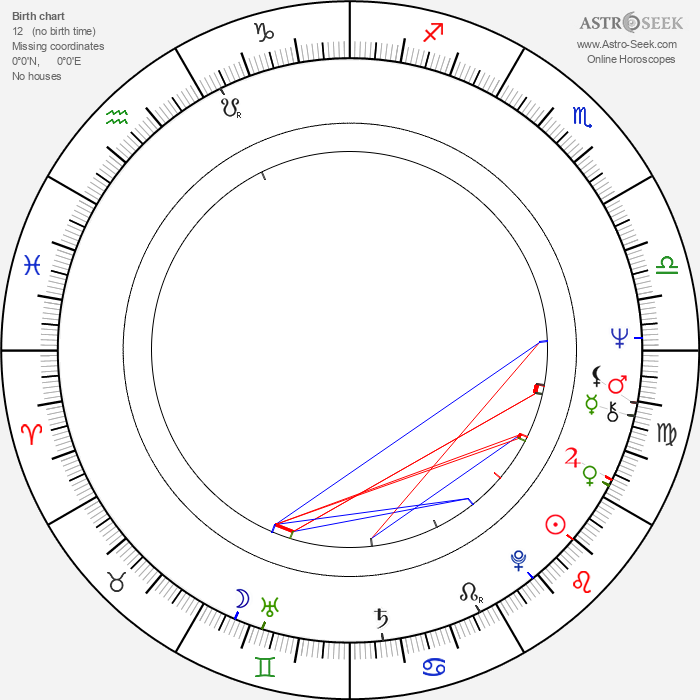 Raimo Puurtinen - Astrology Natal Birth Chart