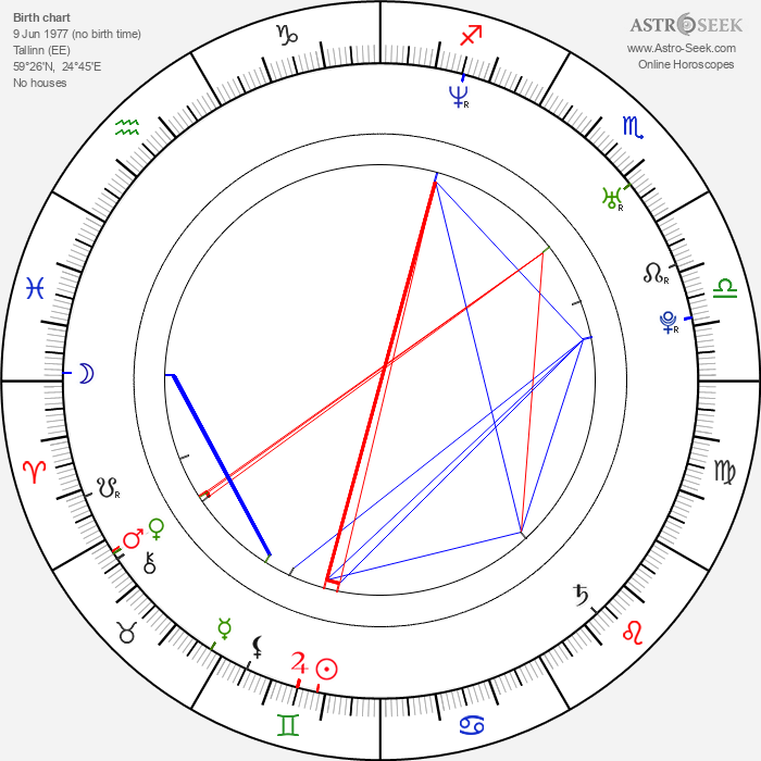 Rain Tolk - Astrology Natal Birth Chart