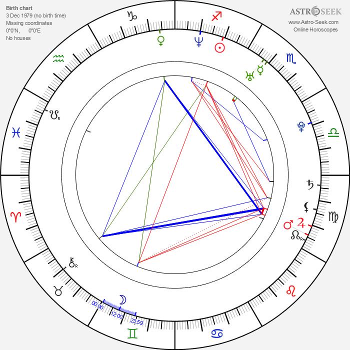 Rainbow Francks - Astrology Natal Birth Chart