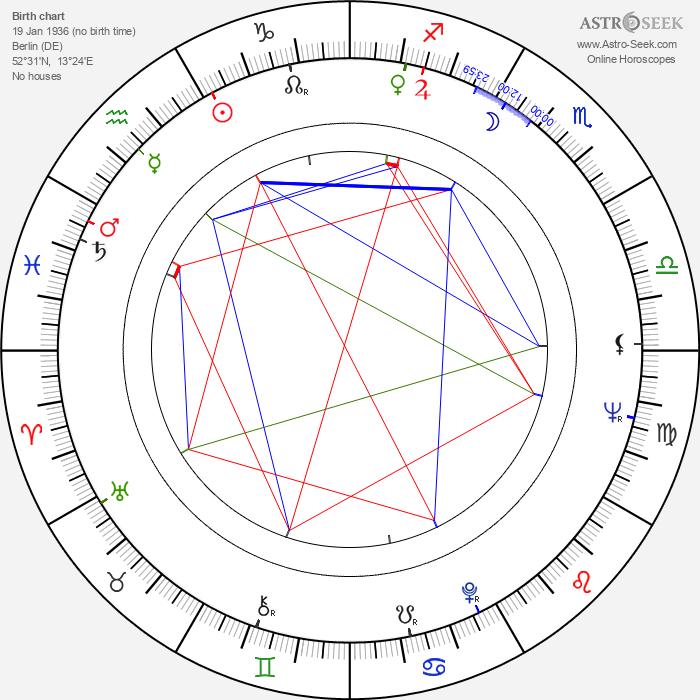 Rainer Brandt - Astrology Natal Birth Chart