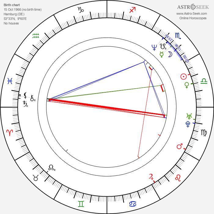 Rainer Hillebrecht - Astrology Natal Birth Chart