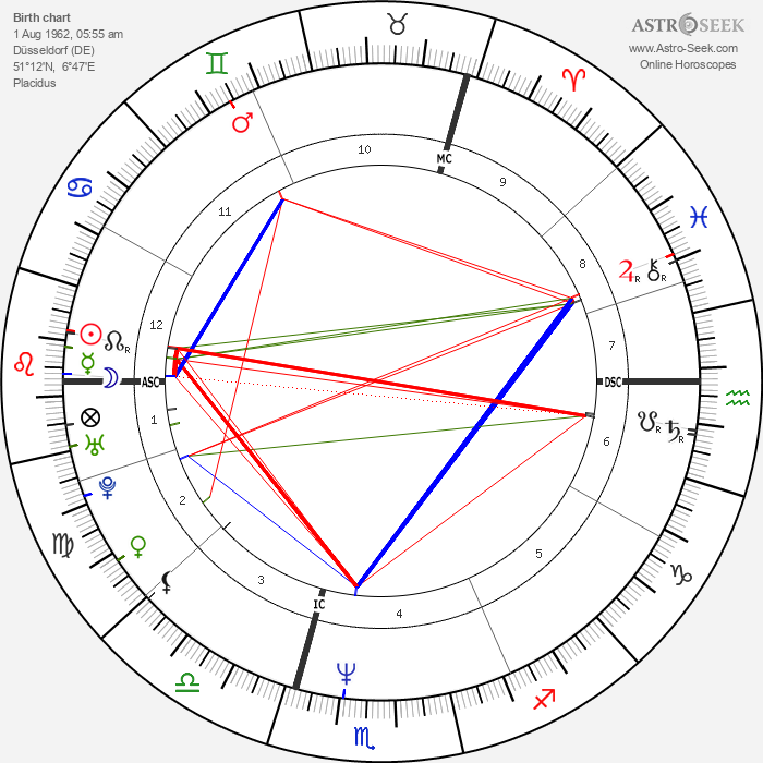 Rainer Lemke - Astrology Natal Birth Chart
