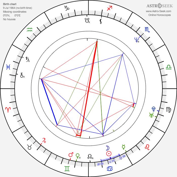 Rainer Matsutani - Astrology Natal Birth Chart