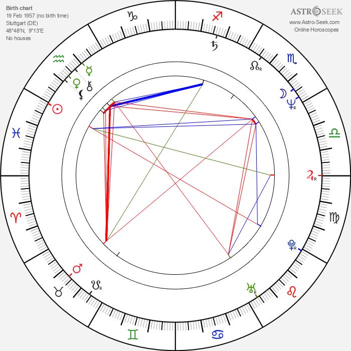 Rainer Wieland - Astrology Natal Birth Chart
