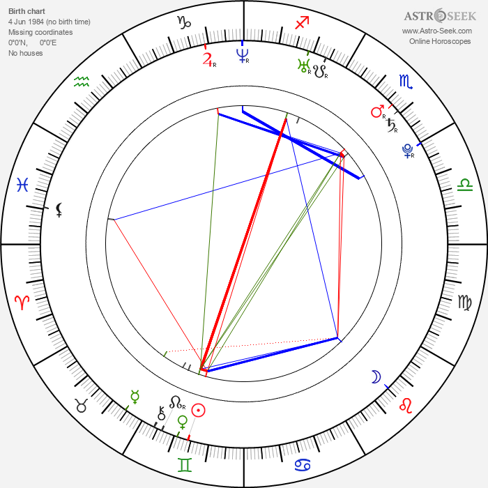 Rainie Yang - Astrology Natal Birth Chart