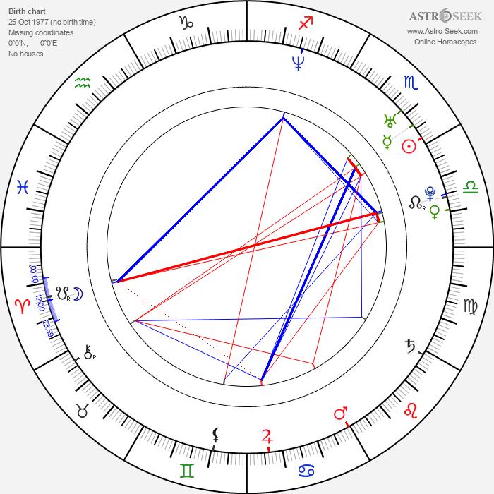 Rakan Rushaidat - Astrology Natal Birth Chart