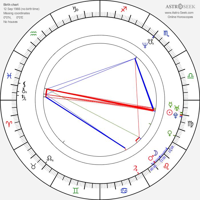 Ralf Bauer - Astrology Natal Birth Chart