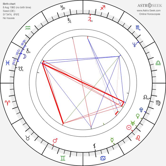 Ralf König - Astrology Natal Birth Chart