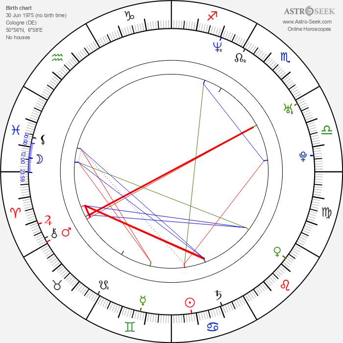 Ralf Schumacher - Astrology Natal Birth Chart