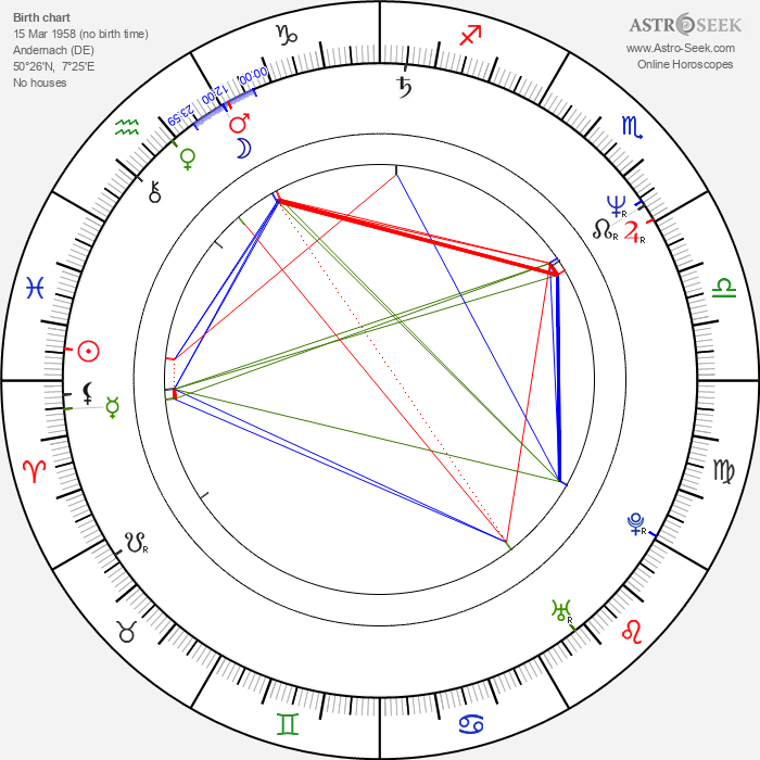 Ralf Walter - Astrology Natal Birth Chart