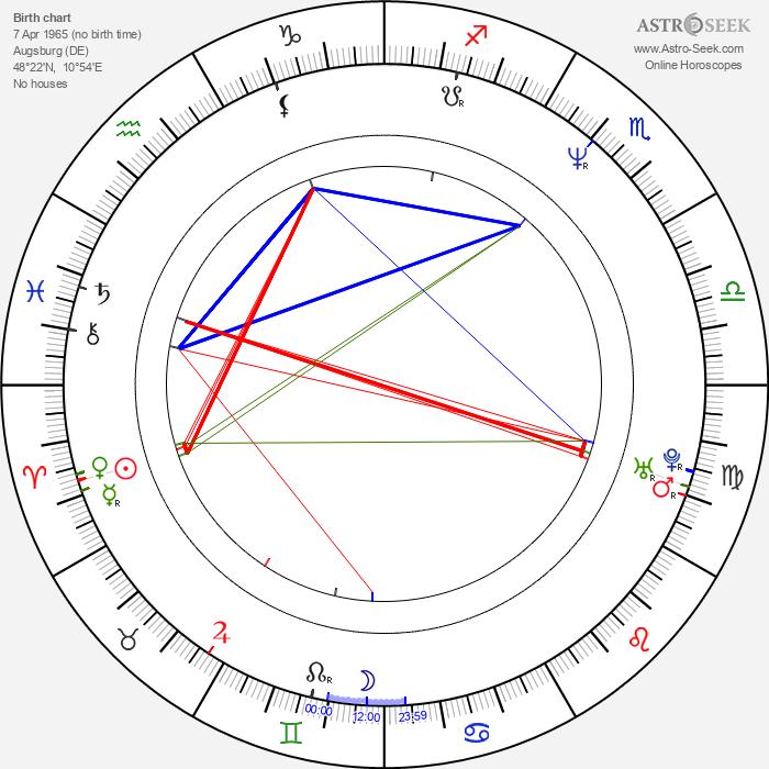 Ralf Wengenmayr - Astrology Natal Birth Chart