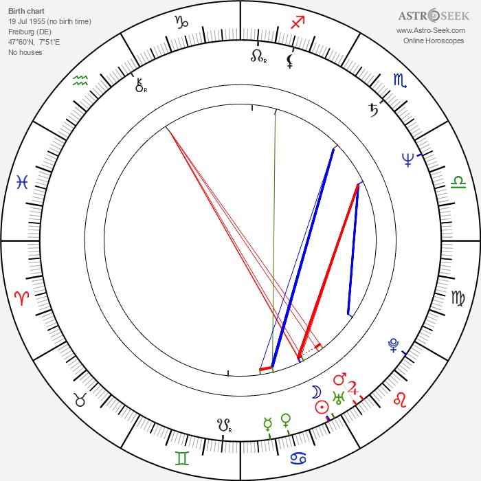 Ralph Bohn - Astrology Natal Birth Chart