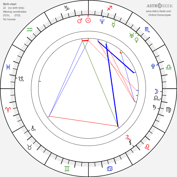 Ralph Etter - Astrology Natal Birth Chart