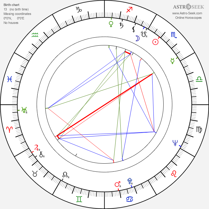 Ralph Foody - Astrology Natal Birth Chart