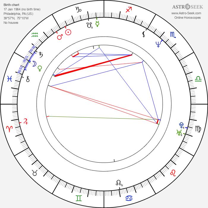 Ralph Garman - Astrology Natal Birth Chart