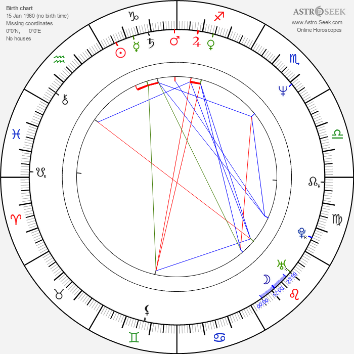 Ralph Herforth - Astrology Natal Birth Chart