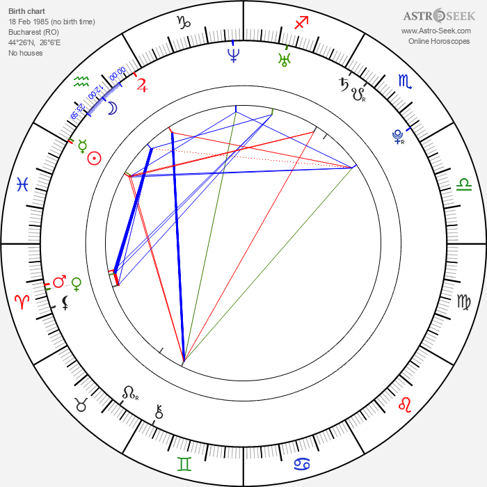 Raluca Aprodu - Astrology Natal Birth Chart