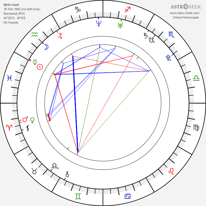 Raluca Aprodu - Astrology Natal Birth Chart