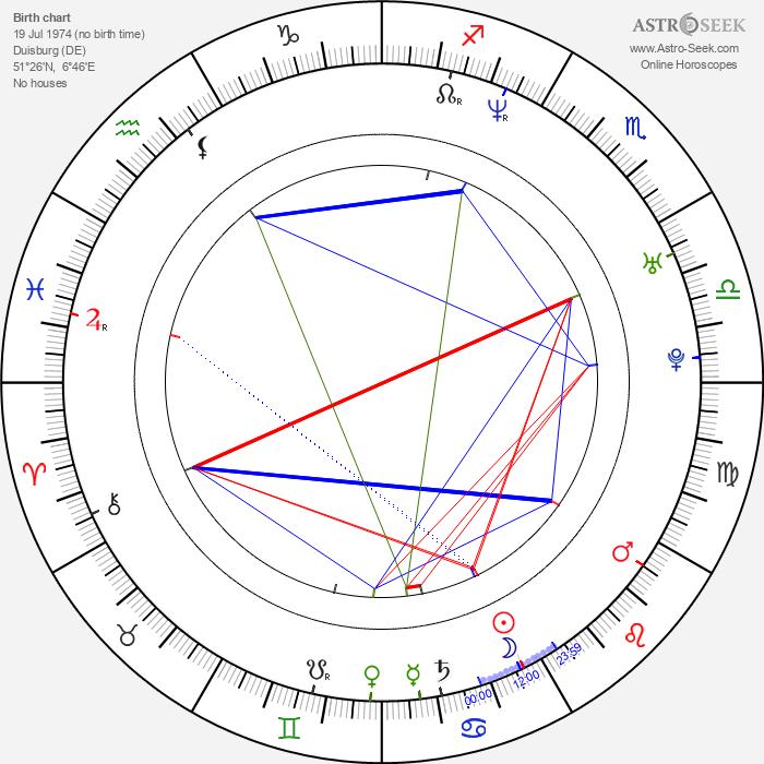 Ramin Djawadi - Astrology Natal Birth Chart