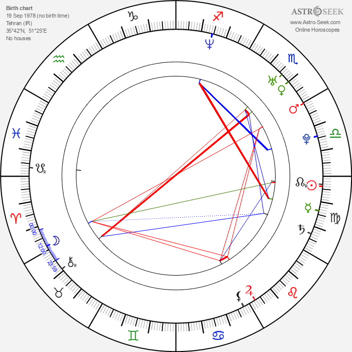 Ramin Karimloo - Astrology Natal Birth Chart