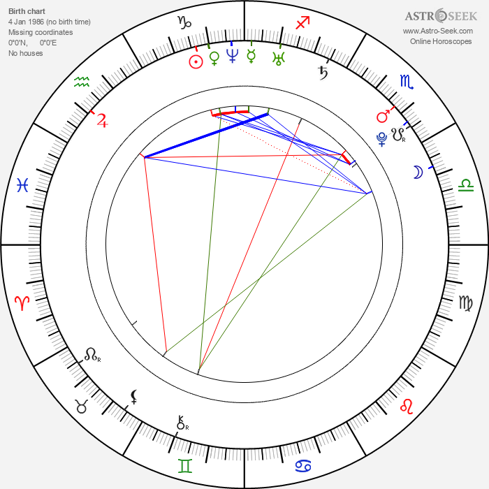 Ramona Gabathuler - Astrology Natal Birth Chart