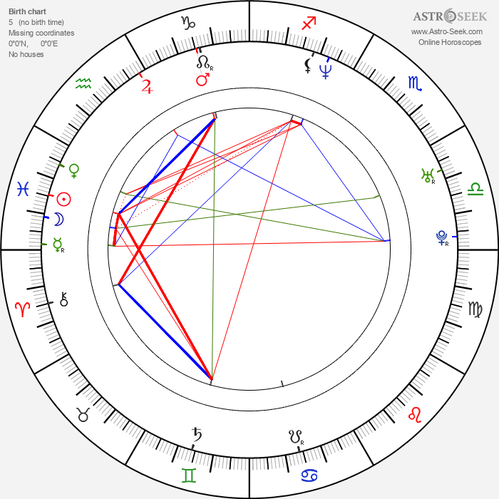 Ramzi Abed - Astrology Natal Birth Chart