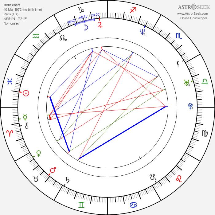 Ramzy Bedia - Astrology Natal Birth Chart