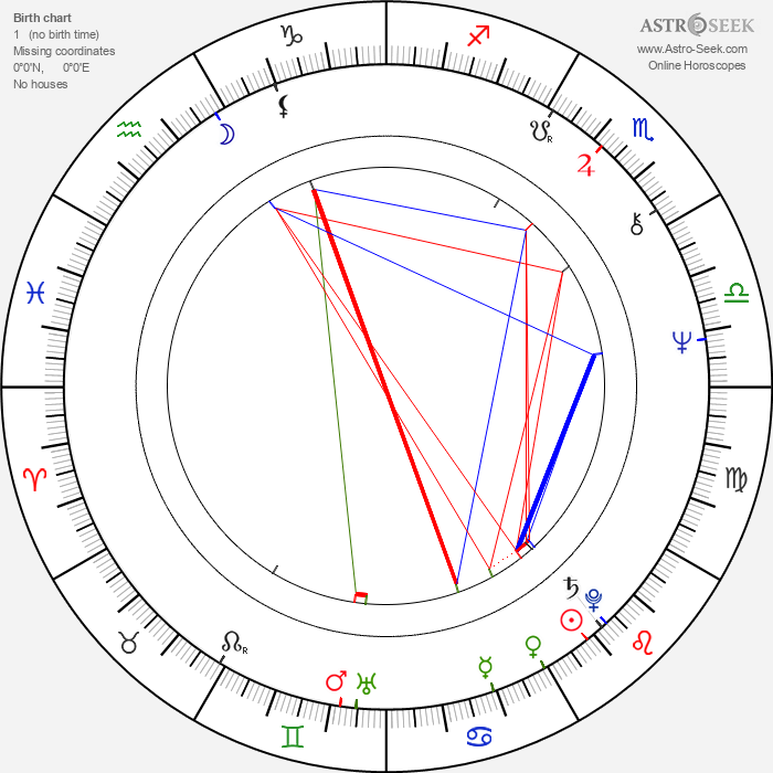 Randall Bosley - Astrology Natal Birth Chart