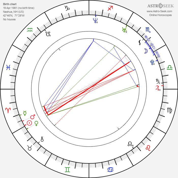 Randall C. Brown - Astrology Natal Birth Chart