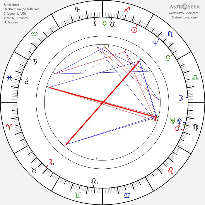 Randy Benzie - Astrology Natal Birth Chart