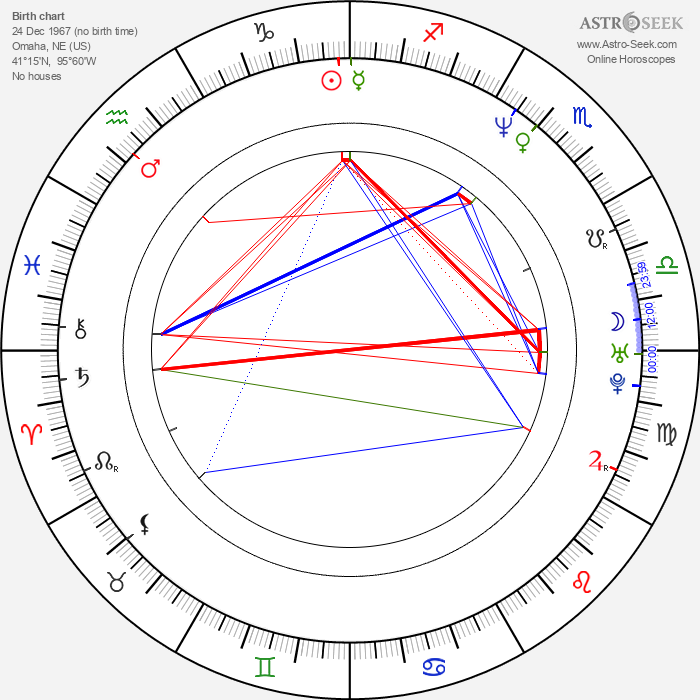 Randy J. Goodwin - Astrology Natal Birth Chart