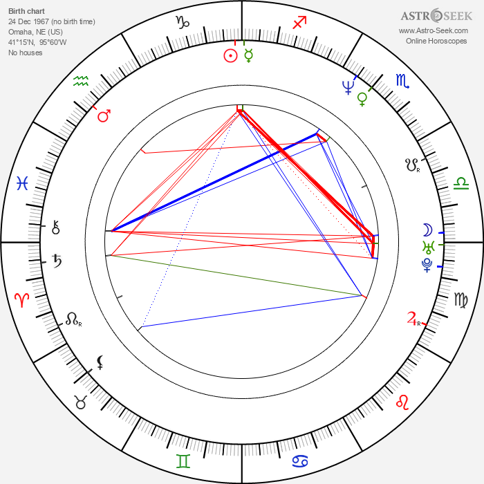 Randy J. Goodwin - Astrology Natal Birth Chart