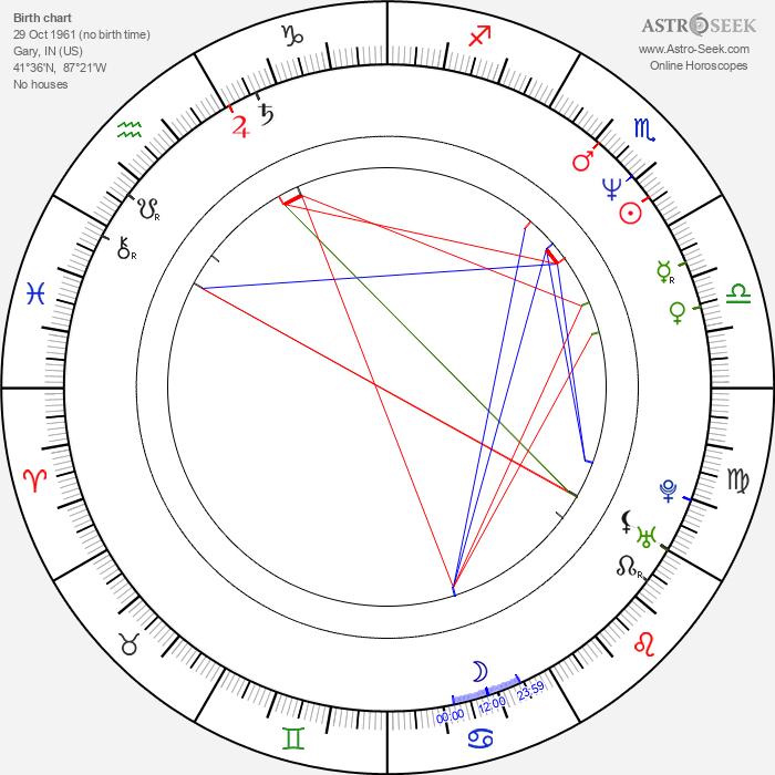 Randy Jackson - Astrology Natal Birth Chart