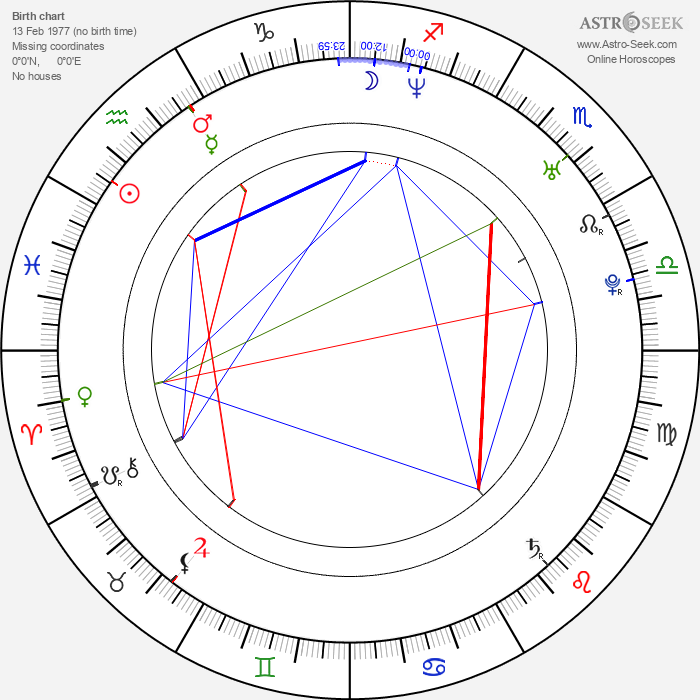 Randy Moss - Astrology Natal Birth Chart