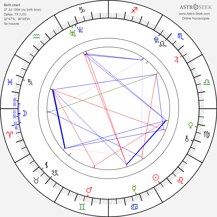 Randy Shelly - Astrology Natal Birth Chart