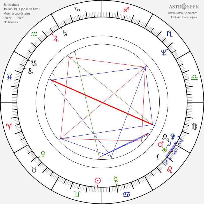 Randy Spears - Astrology Natal Birth Chart