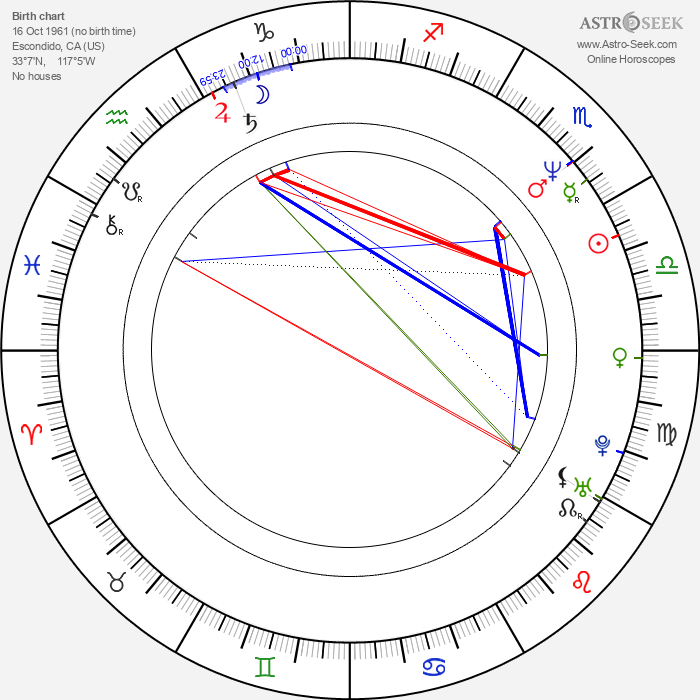 Randy Vasquez - Astrology Natal Birth Chart