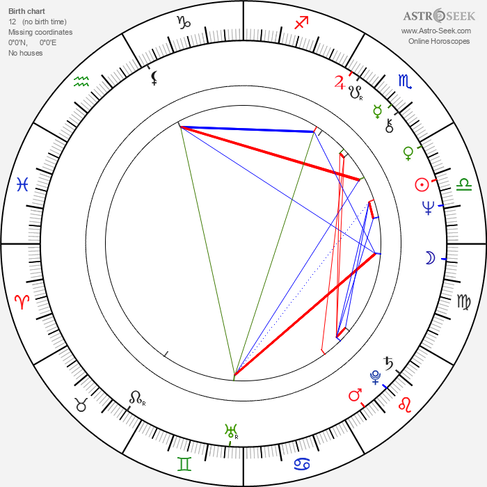 Randy West - Astrology Natal Birth Chart