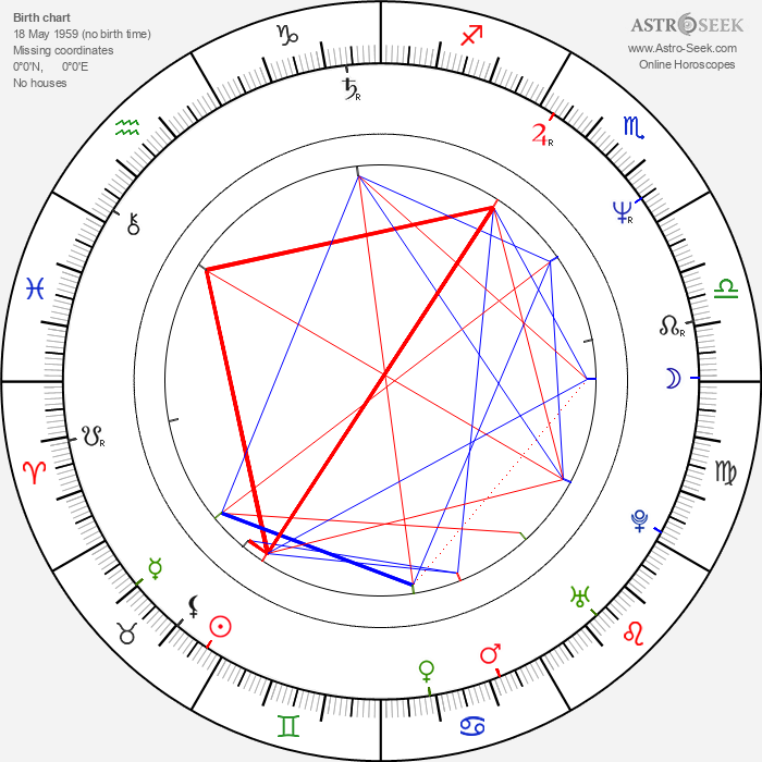 Ranga Yogeshwar - Astrology Natal Birth Chart