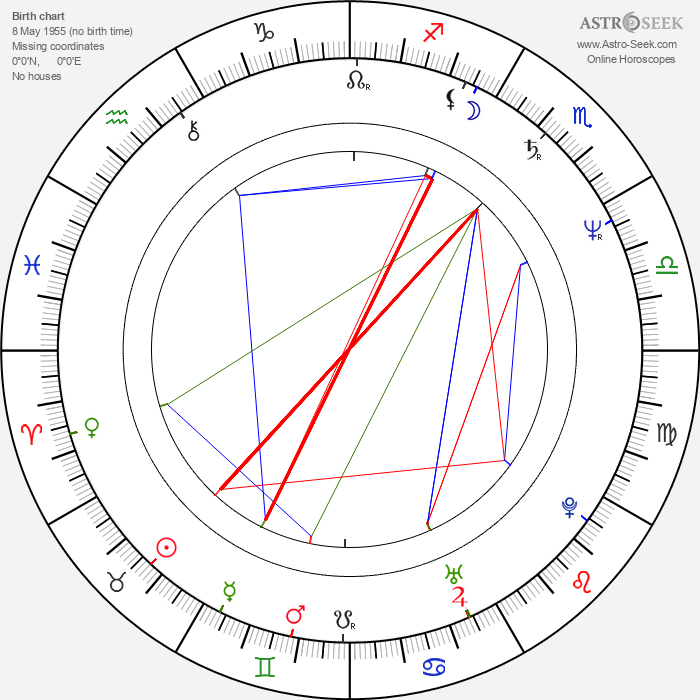 Raoul Trujillo - Astrology Natal Birth Chart