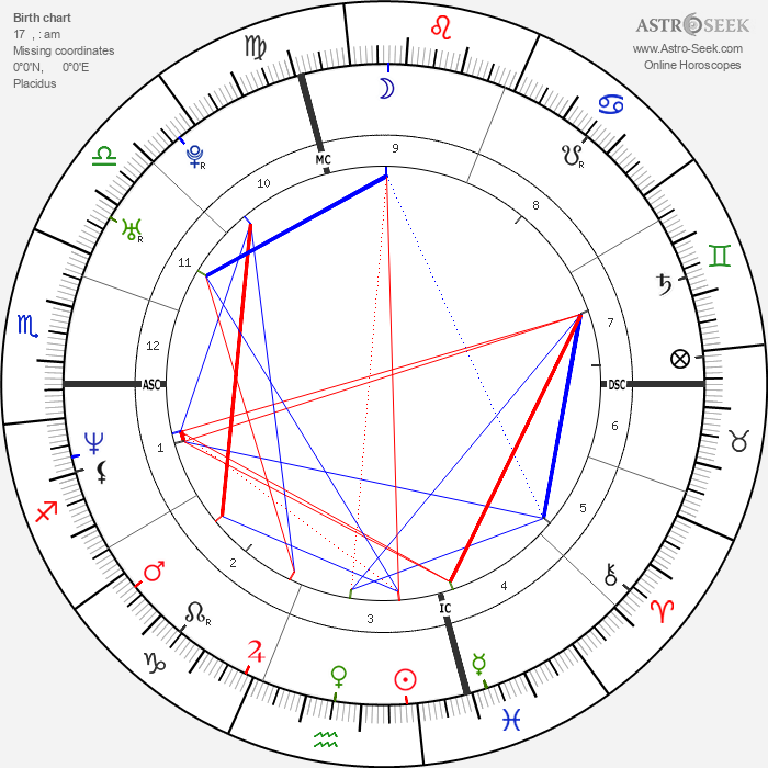 Raphael Ibanez - Astrology Natal Birth Chart
