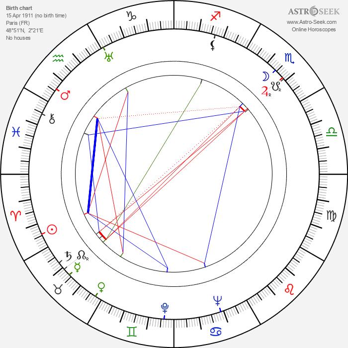 Raphaël Patorni - Astrology Natal Birth Chart