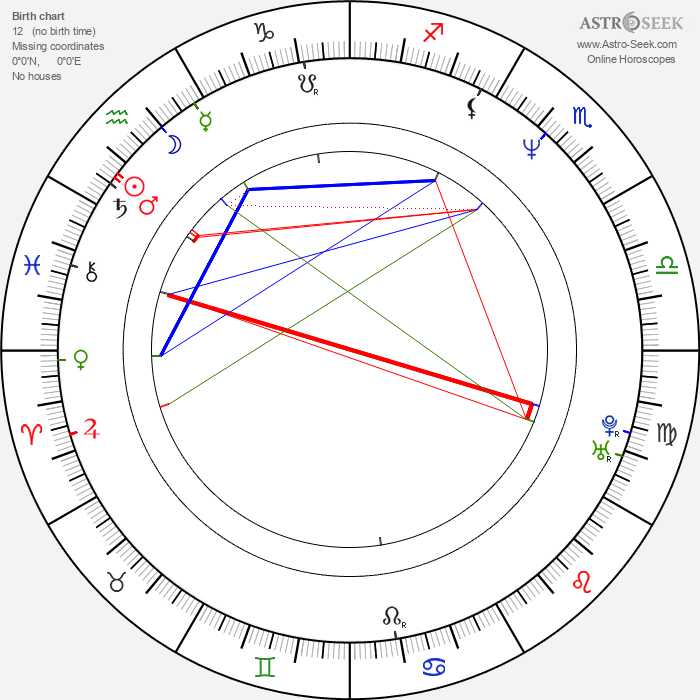 Raphael Sbarge - Astrology Natal Birth Chart