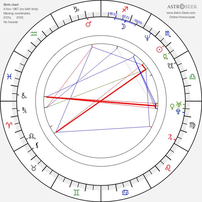 Rapulana Seiphemo - Astrology Natal Birth Chart