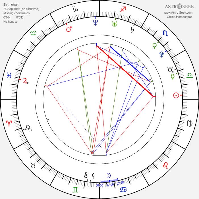 Raquel Beaudene - Astrology Natal Birth Chart