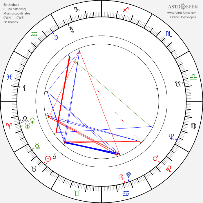 Ratmír Rath - Astrology Natal Birth Chart