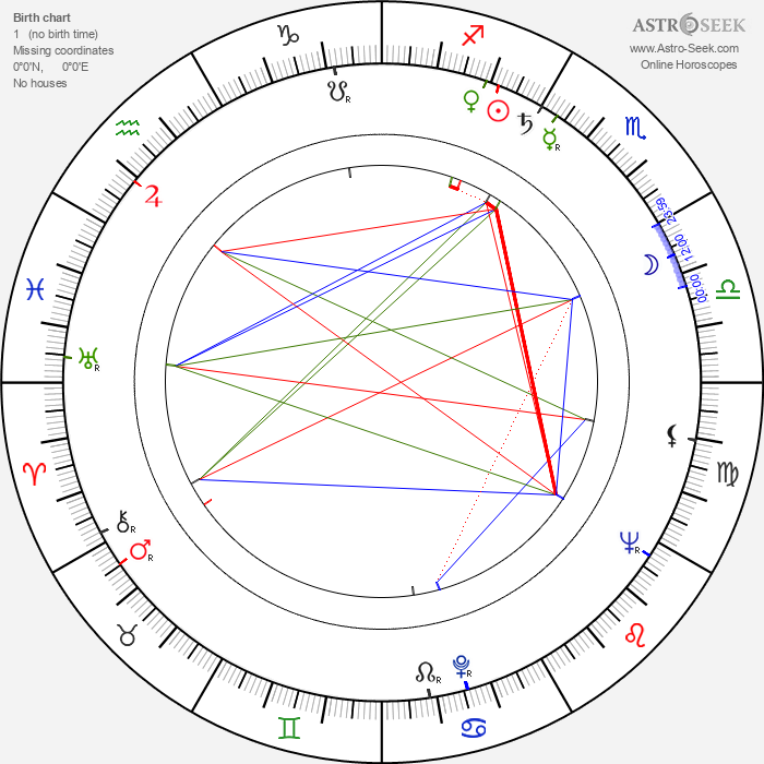 Rauha Puntti - Astrology Natal Birth Chart