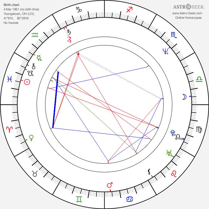 Ray 'Boom Boom' Mancini - Astrology Natal Birth Chart