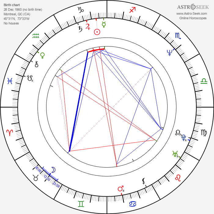 Ray Bourque - Astrology Natal Birth Chart